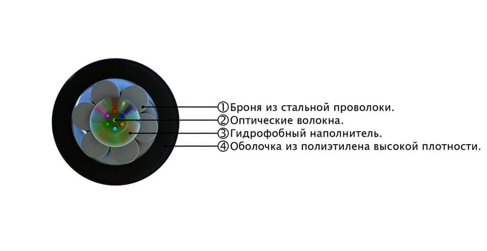 СЛ-ОКМБ-03